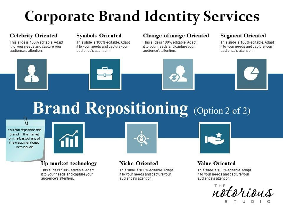 Corporate Brand Identity Services for Repositioning in Branding
